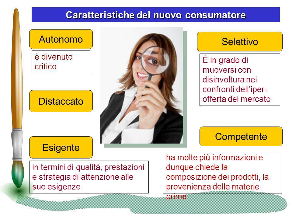 Selettivo ha molte più informazioni e dunque chiede la composizione dei prodotti, la provenienza delle materie prime Caratteristiche del nuovo consuma