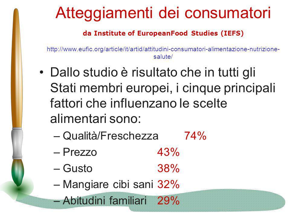 Atteggiamenti dei consumatori da Institute of EuropeanFood Studies (IEFS) http://www.eufic.org/article/it/artid/attitudini-consumatori-alimentazione-n