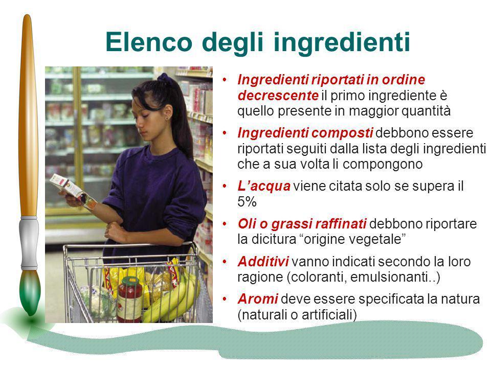 Elenco degli ingredienti Ingredienti riportati in ordine decrescente il primo ingrediente è quello presente in maggior quantità Ingredienti composti d