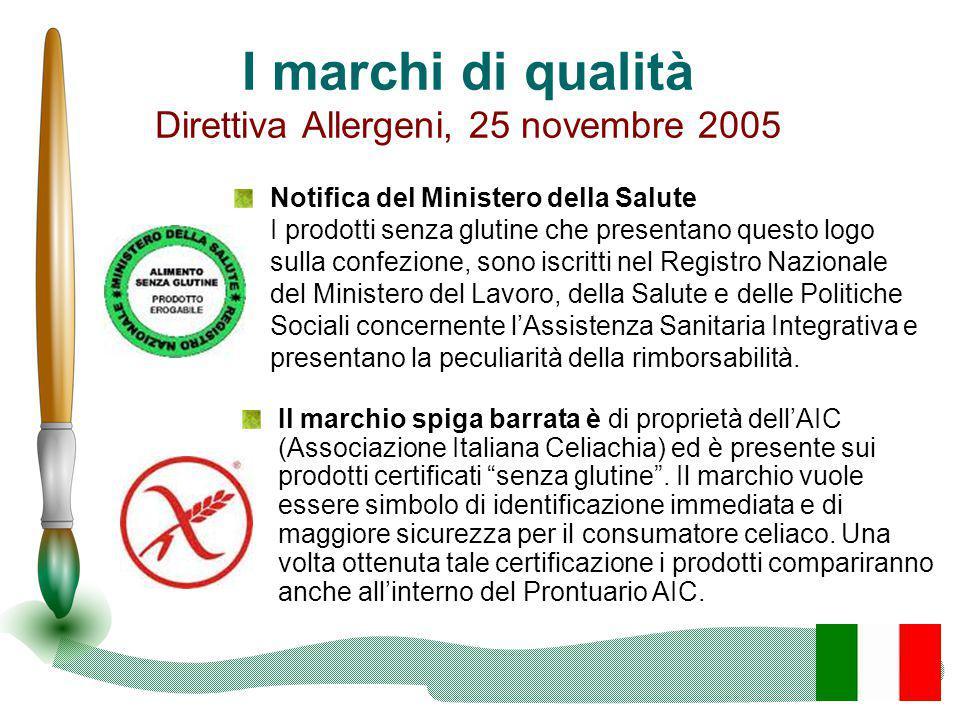 I marchi di qualità Direttiva Allergeni, 25 novembre 2005 Notifica del Ministero della Salute I prodotti senza glutine che presentano questo logo sull