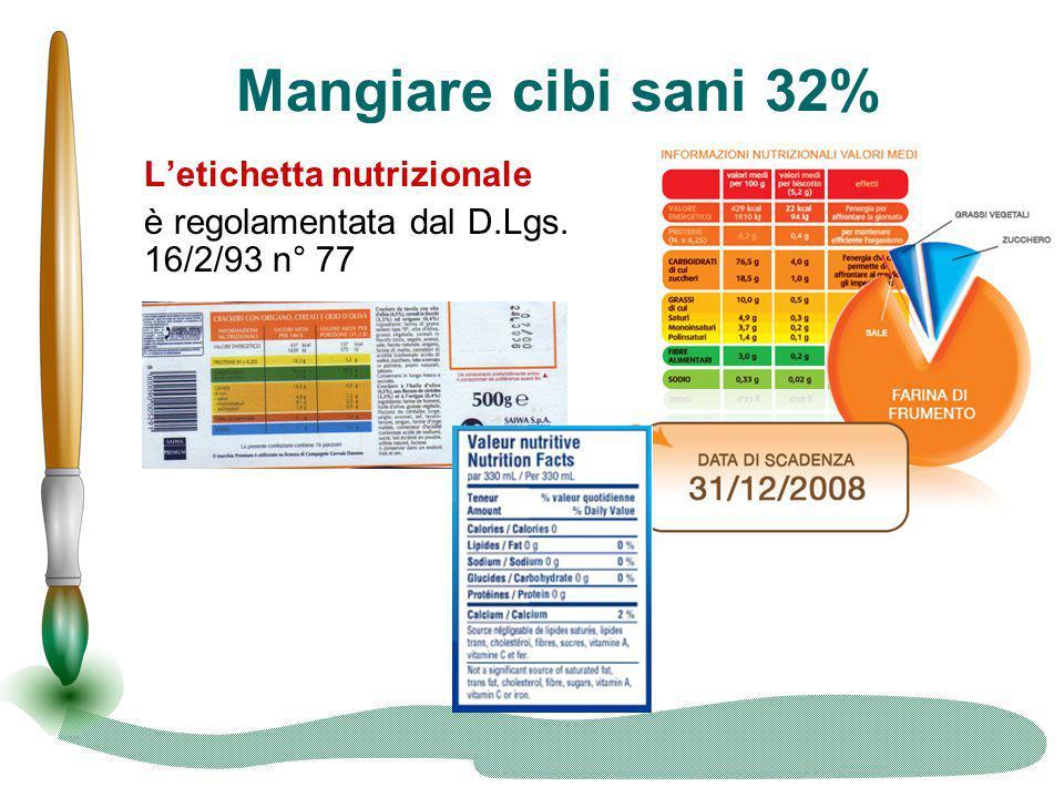 Mangiare cibi sani 32% L'etichetta nutrizionale è regolamentata dal D.Lgs. 16/2/93 n° 77