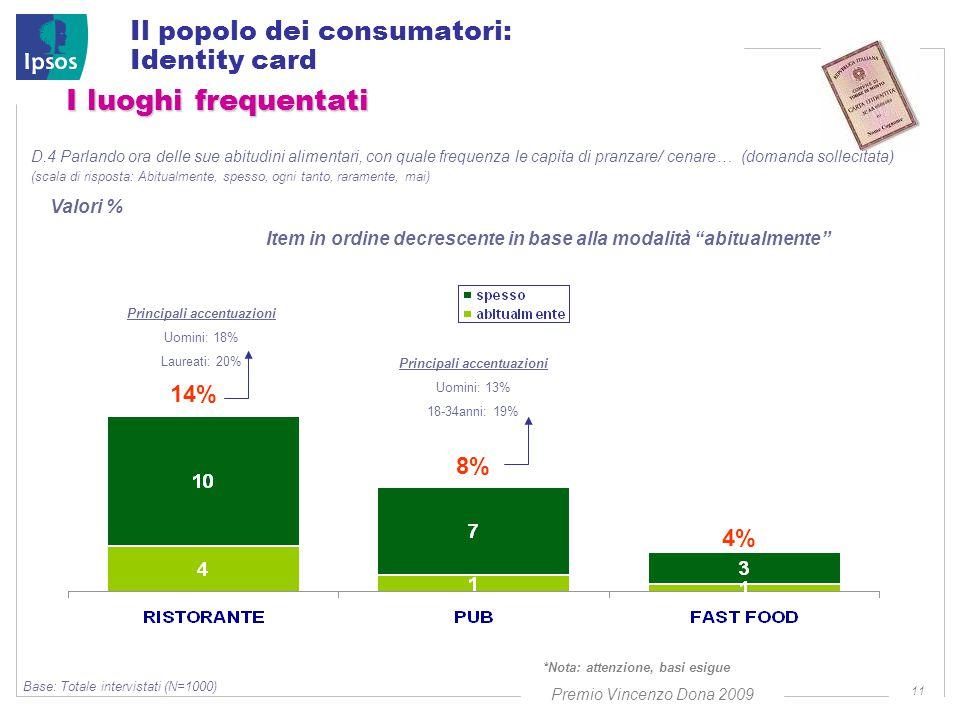 Premio Vincenzo Dona 2009 11 Il popolo dei consumatori: Identity card I luoghi frequentati D.4 Parlando ora delle sue abitudini alimentari, con quale frequenza le capita di pranzare/ cenare… (domanda sollecitata) (scala di risposta: Abitualmente, spesso, ogni tanto, raramente, mai) Valori % 14% 8% 4% Item in ordine decrescente in base alla modalità abitualmente Principali accentuazioni Uomini: 18% Laureati: 20% Principali accentuazioni Uomini: 13% 18-34anni: 19% *Nota: attenzione, basi esigue Base: Totale intervistati (N=1000)