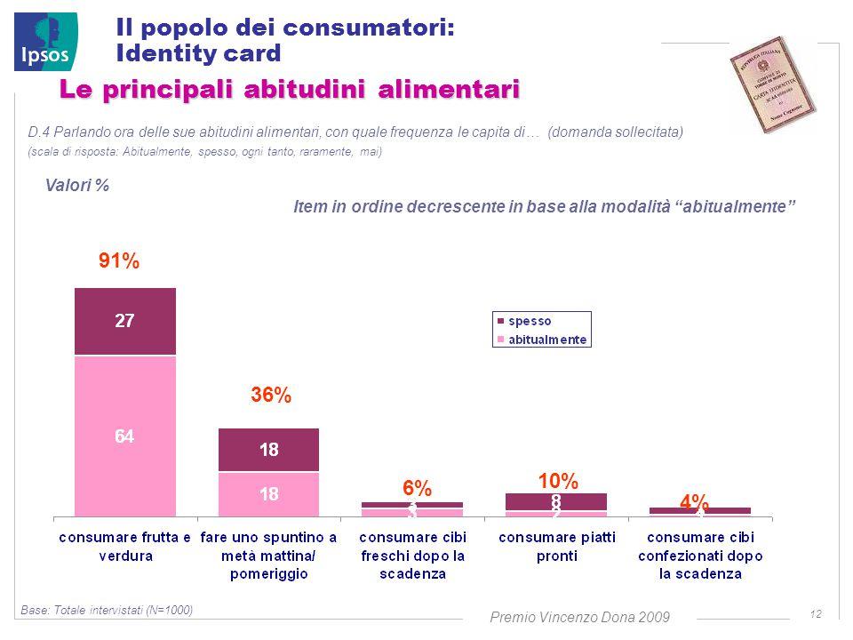 Premio Vincenzo Dona 2009 12 Il popolo dei consumatori: Identity card Le principali abitudini alimentari D.4 Parlando ora delle sue abitudini alimentari, con quale frequenza le capita di… (domanda sollecitata) (scala di risposta: Abitualmente, spesso, ogni tanto, raramente, mai) Item in ordine decrescente in base alla modalità abitualmente Valori % 91% 36% 6% 10% 4% Base: Totale intervistati (N=1000)