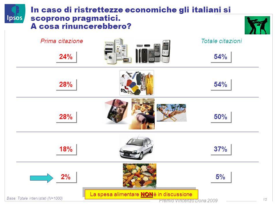 Premio Vincenzo Dona 2009 15 In caso di ristrettezze economiche gli italiani si scoprono pragmatici.