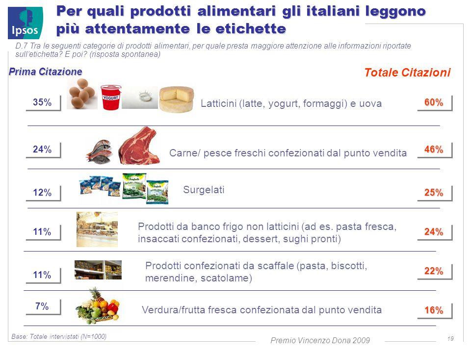 Premio Vincenzo Dona 2009 19 Per quali prodotti alimentari gli italiani leggono più attentamente le etichette D.7 Tra le seguenti categorie di prodotti alimentari, per quale presta maggiore attenzione alle informazioni riportate sull'etichetta.