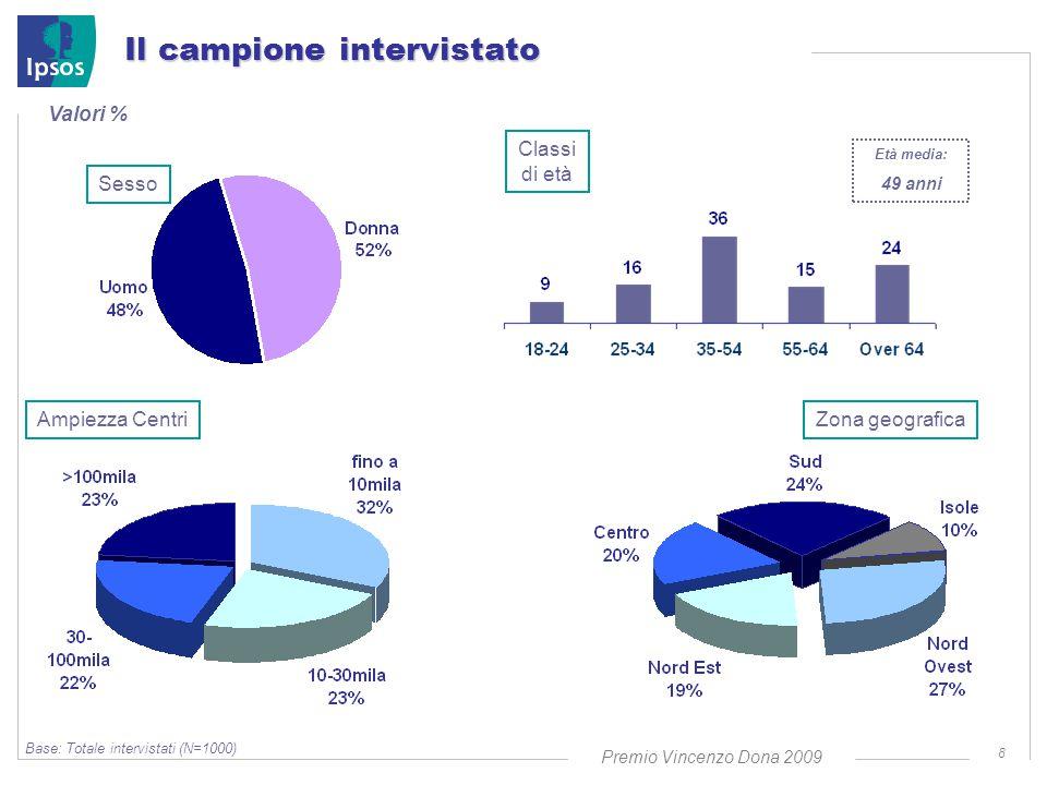 Premio Vincenzo Dona 2009 8 Il campione intervistato Sesso Valori % Classi di età Età media: 49 anni Zona geografica Base: Totale intervistati (N=1000) Ampiezza Centri