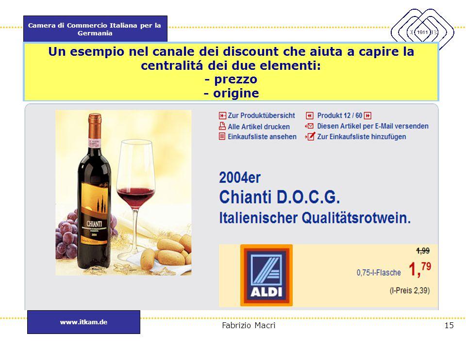 Camera di Commercio Italiana per la Germania www.itkam.de 15Fabrizio Macrì Un esempio nel canale dei discount che aiuta a capire la centralitá dei due