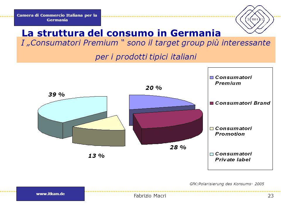 Camera di Commercio Italiana per la Germania www.itkam.de 23Fabrizio Macrì GfK:Polarisierung des Konsums- 2005 La struttura del consumo in Germania I