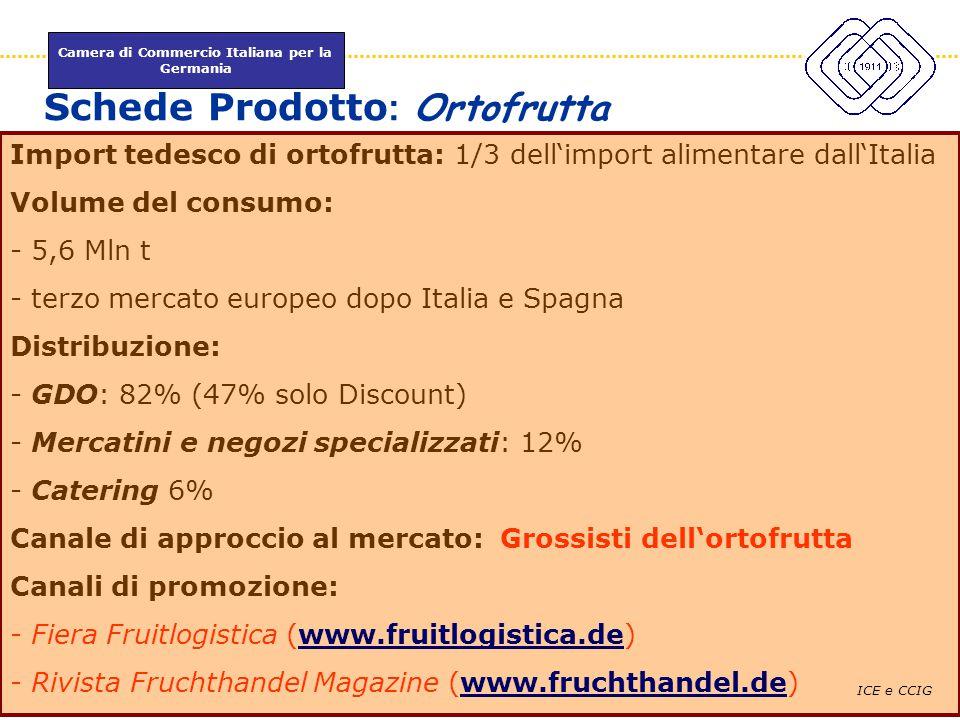 Camera di Commercio Italiana per la Germania www.itkam.de 29Fabrizio Macrì Schede Prodotto : Ortofrutta Import tedesco di ortofrutta: 1/3 dell'import