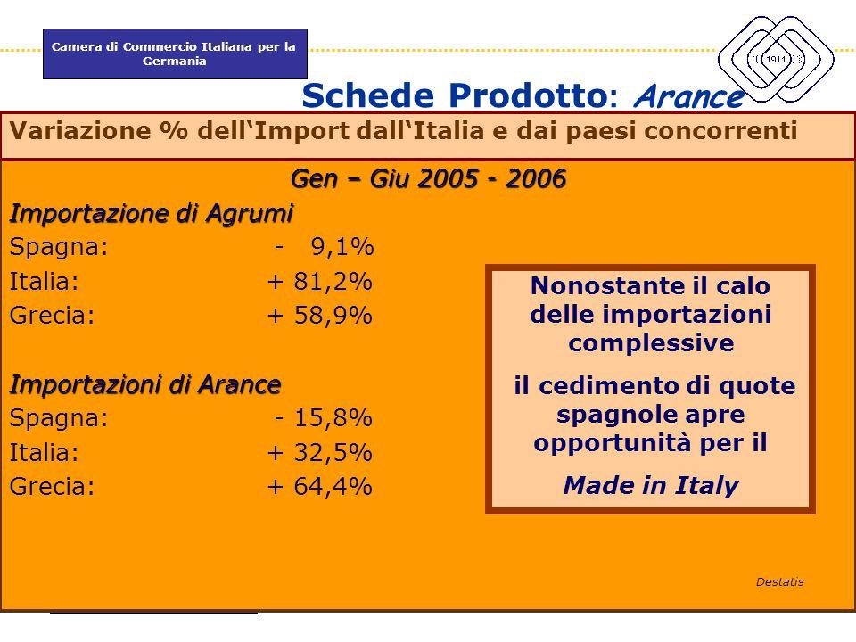 Camera di Commercio Italiana per la Germania www.itkam.de 33Fabrizio Macrì Schede Prodotto : Arance Gen – Giu 2005 - 2006 Importazione di Agrumi Spagn