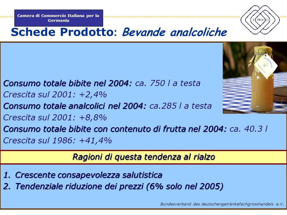 Camera di Commercio Italiana per la Germania www.itkam.de 34Fabrizio Macrì Schede Prodotto : Bevande analcoliche Consumo totale bibite nel 2004: Consu