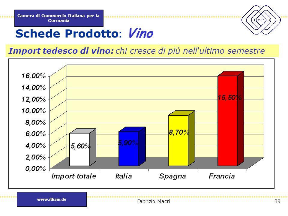 Camera di Commercio Italiana per la Germania www.itkam.de 39Fabrizio Macrì Schede Prodotto : Vino Import tedesco di vino: chi cresce di più nell'ultim