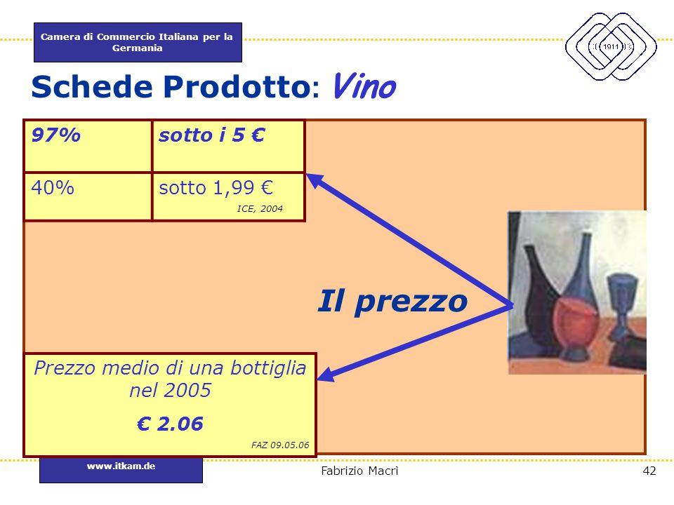 Camera di Commercio Italiana per la Germania www.itkam.de 42Fabrizio Macrì 97%sotto i 5 € 40%sotto 1,99 € Prezzo medio di una bottiglia nel 2005 € 2.0