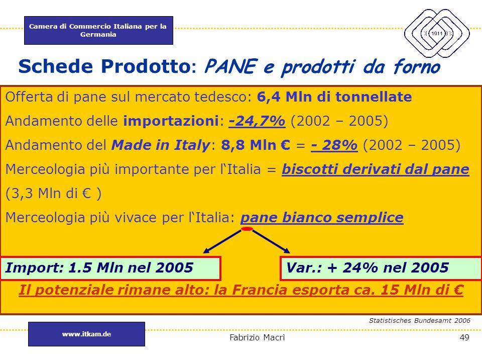Camera di Commercio Italiana per la Germania www.itkam.de 49Fabrizio Macrì Schede Prodotto : PANE e prodotti da forno Offerta di pane sul mercato tede