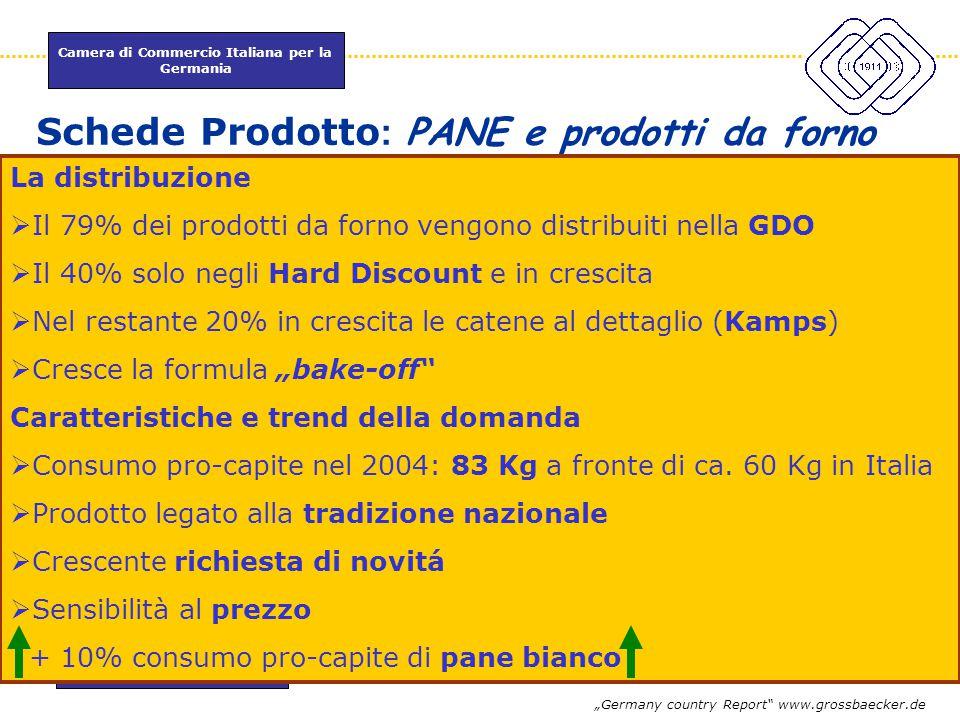 Camera di Commercio Italiana per la Germania www.itkam.de 50Fabrizio Macrì Schede Prodotto : PANE e prodotti da forno La distribuzione  Il 79% dei pr