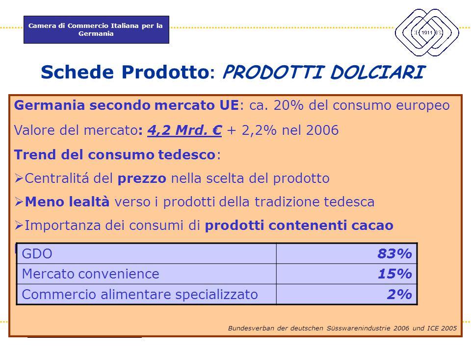 Camera di Commercio Italiana per la Germania www.itkam.de 51Fabrizio Macrì Schede Prodotto : PRODOTTI DOLCIARI Germania secondo mercato UE: ca. 20% de