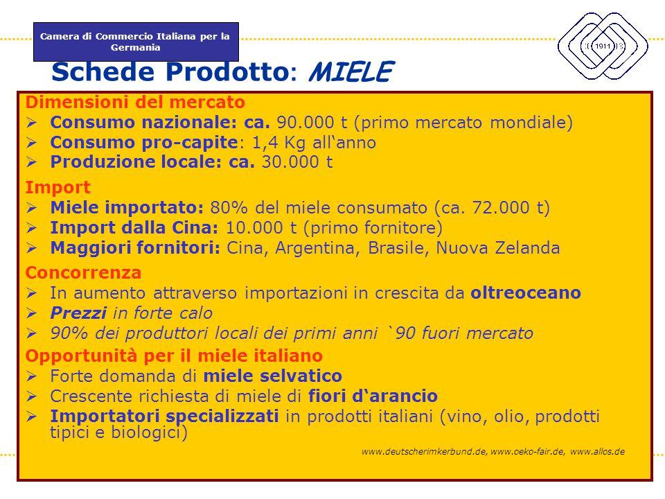 Camera di Commercio Italiana per la Germania www.itkam.de 54Fabrizio Macrì Schede Prodotto : MIELE Dimensioni del mercato  Consumo nazionale: ca. 90.