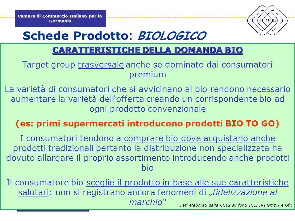Camera di Commercio Italiana per la Germania www.itkam.de 58Fabrizio Macrì Schede Prodotto : BIOLOGICO CARATTERISTICHE DELLA DOMANDA BIO Target group