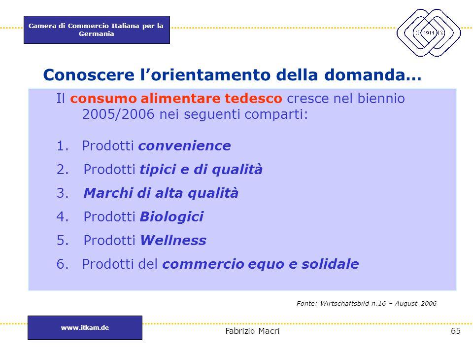Camera di Commercio Italiana per la Germania www.itkam.de 65Fabrizio Macrì Conoscere l'orientamento della domanda… Il consumo alimentare tedesco cresc