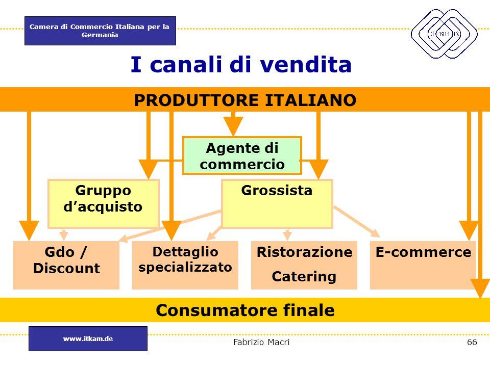 Camera di Commercio Italiana per la Germania www.itkam.de 66Fabrizio Macrì PRODUTTORE ITALIANO Consumatore finale Agente di commercio GrossistaGruppo