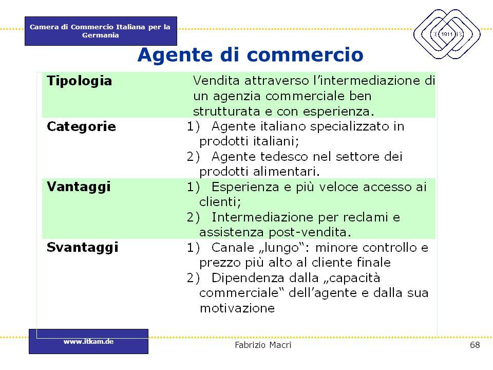 Camera di Commercio Italiana per la Germania www.itkam.de 68Fabrizio Macrì Agente di commercio