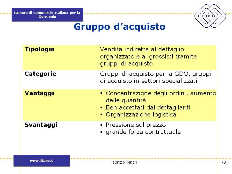 Camera di Commercio Italiana per la Germania www.itkam.de 70Fabrizio Macrì Gruppo d'acquisto
