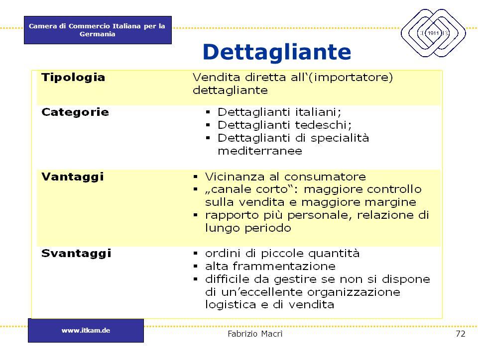 Camera di Commercio Italiana per la Germania www.itkam.de 72Fabrizio Macrì Dettagliante