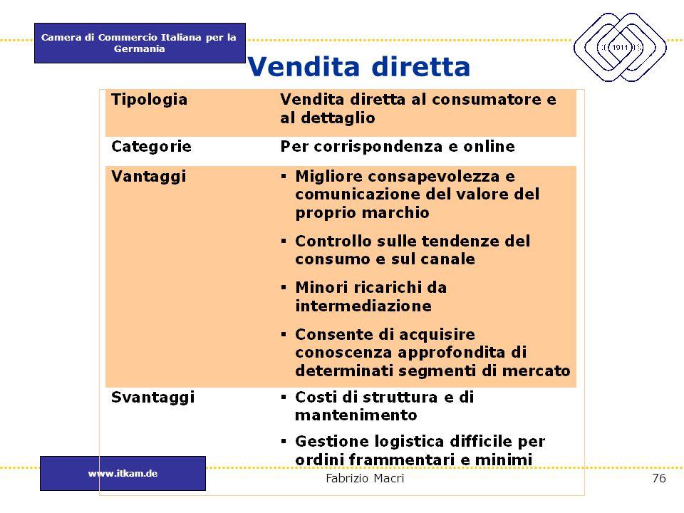 Camera di Commercio Italiana per la Germania www.itkam.de 76Fabrizio Macrì Vendita diretta