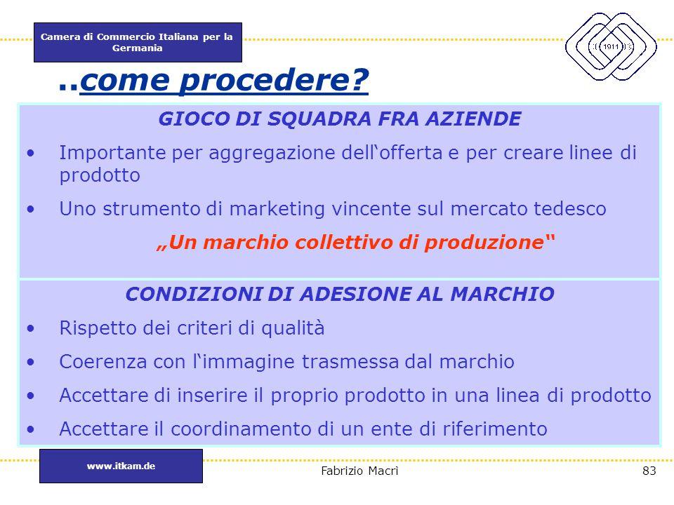 Camera di Commercio Italiana per la Germania www.itkam.de 83Fabrizio Macrì..come procedere? GIOCO DI SQUADRA FRA AZIENDE Importante per aggregazione d