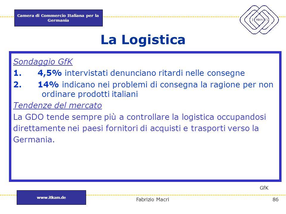 Camera di Commercio Italiana per la Germania www.itkam.de 86Fabrizio Macrì La Logistica Sondaggio GfK 1. 4,5% intervistati denunciano ritardi nelle co