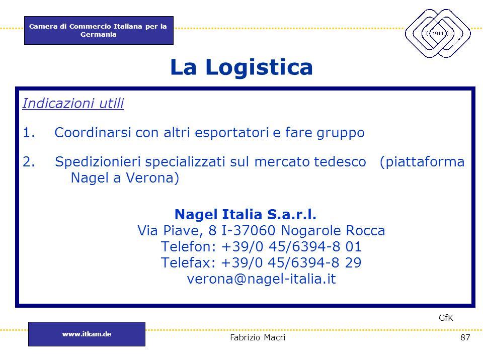 Camera di Commercio Italiana per la Germania www.itkam.de 87Fabrizio Macrì La Logistica Indicazioni utili 1.Coordinarsi con altri esportatori e fare g