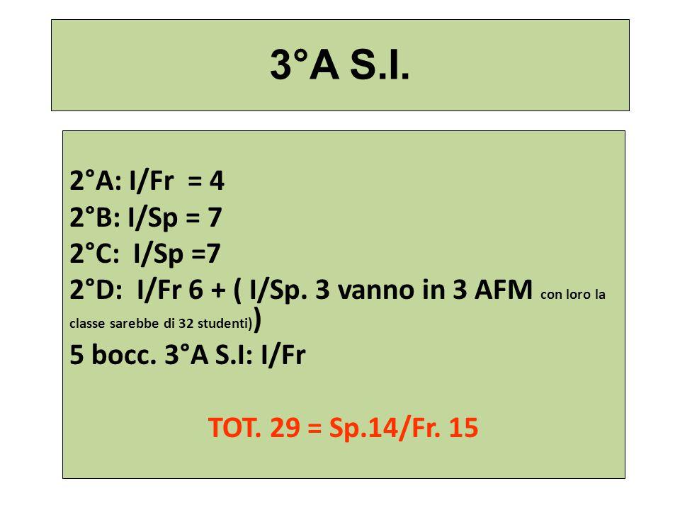 3°A S.I. 2°A: I/Fr = 4 2°B: I/Sp = 7 2°C: I/Sp =7 2°D: I/Fr 6 + ( I/Sp.