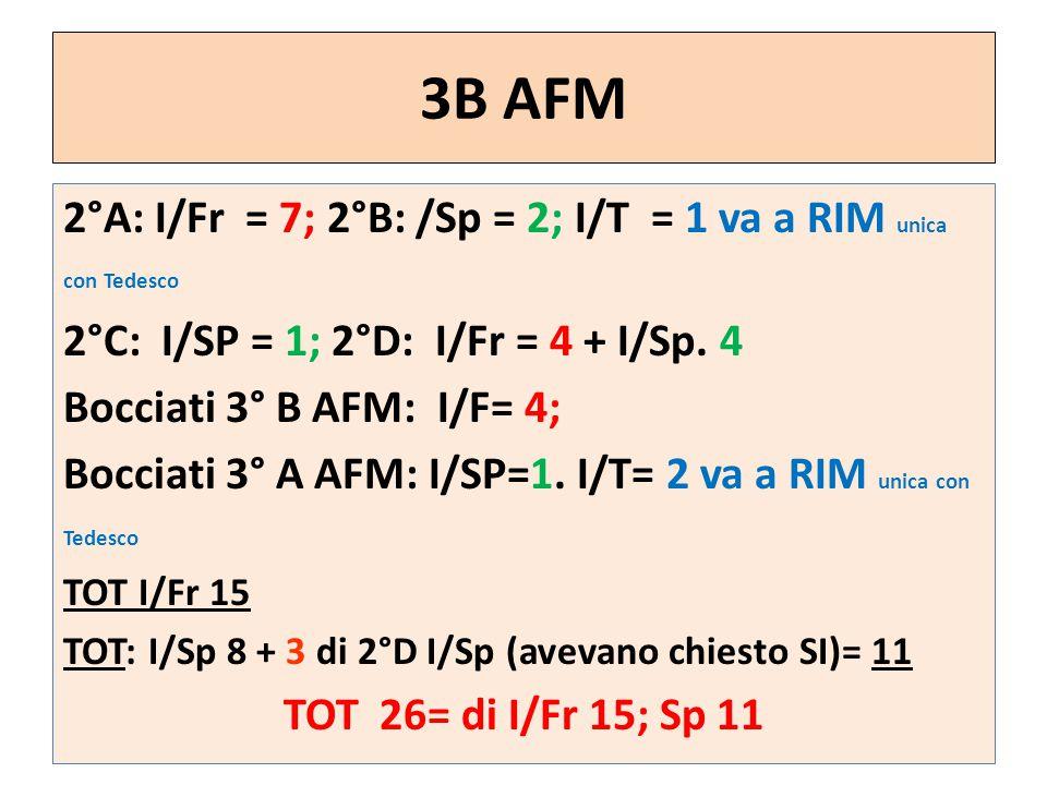 3B AFM 2°A: I/Fr = 7; 2°B: /Sp = 2; I/T = 1 va a RIM unica con Tedesco 2°C: I/SP = 1; 2°D: I/Fr = 4 + I/Sp.