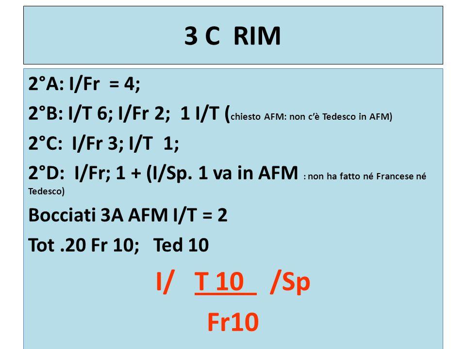 3 C RIM 2°A: I/Fr = 4; 2°B: I/T 6; I/Fr 2; 1 I/T ( chiesto AFM: non c'è Tedesco in AFM) 2°C: I/Fr 3; I/T 1; 2°D: I/Fr; 1 + (I/Sp.