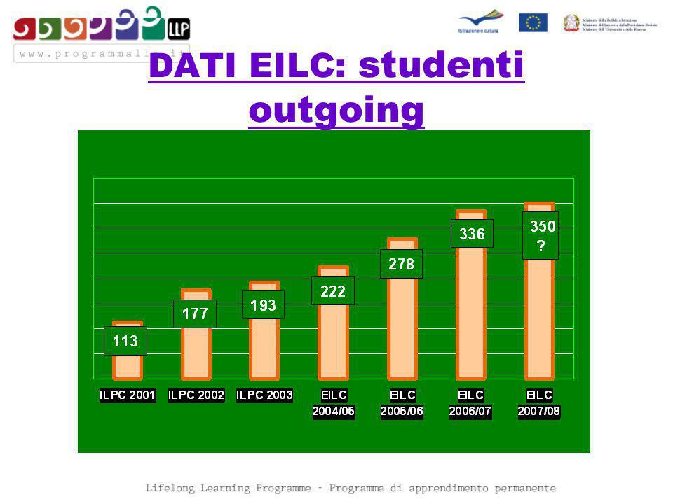 DATI EILC: studenti outgoing