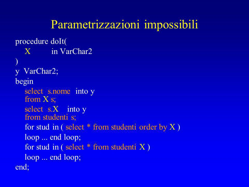 Parametrizzazioni impossibili procedure doIt( X in VarChar2 ) y VarChar2; begin select s.nome into y from X s; select s.X into y from studenti s; for