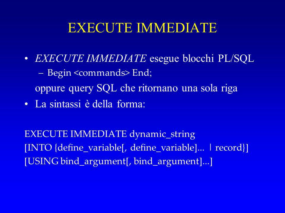 Esempio nome varchar2(20) := Bob ; cognome varchar2(20) := Elephant ; sql_stmt varchar2(250); plsql_block varchar2(250); persona persone%ROWTYPE; BEGIN EXECUTE IMMEDIATE CREATE TABLE auto (targa NUMBER, modello Varchar2(20)) ; sql_stmt := INSERT INTO persone VALUES (:1, :2, :c) ; EXECUTE IMMEDIATE sql_stmt USING nome, cognome, 1970; sql_stmt := SELECT * FROM persone WHERE nome = Bob and cognome = Elephant ; EXECUTE IMMEDIATE sql_stmt INTO persona; plsql_block := BEGIN user.cercaPersona(:1,:2); END; ; EXECUTE IMMEDIATE plsql_block USING nome, cognome; END;