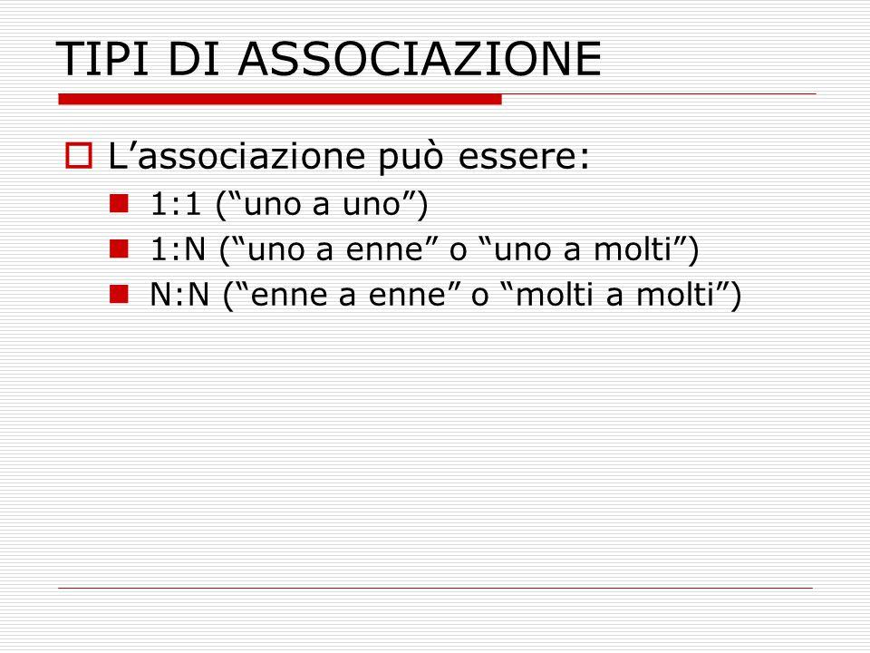 """TIPI DI ASSOCIAZIONE  L'associazione può essere: 1:1 (""""uno a uno"""") 1:N (""""uno a enne"""" o """"uno a molti"""") N:N (""""enne a enne"""" o """"molti a molti"""")"""