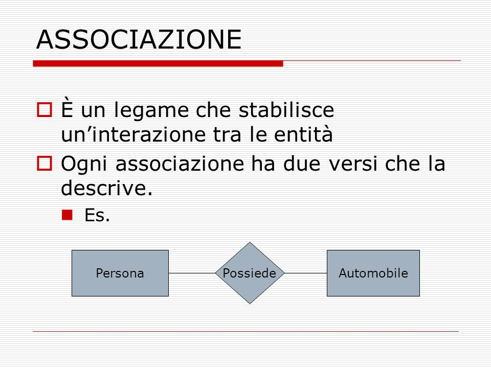 ASSOCIAZIONE  È un legame che stabilisce un'interazione tra le entità  Ogni associazione ha due versi che la descrive. Es. AutomobilePersona Possied