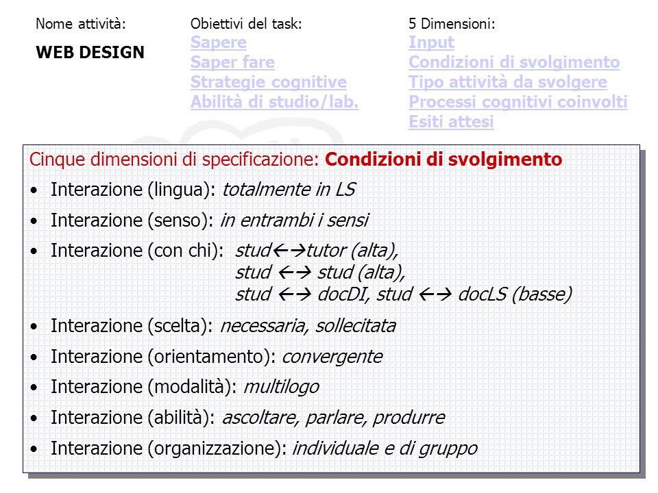 Nome attività: WEB DESIGN Cinque dimensioni di specificazione: Condizioni di svolgimento Interazione (lingua): totalmente in LS Interazione (senso): in entrambi i sensi Interazione (con chi): stud  tutor (alta), stud  stud (alta), stud  docDI, stud  docLS (basse) Interazione (scelta): necessaria, sollecitata Interazione (orientamento): convergente Interazione (modalità): multilogo Interazione (abilità): ascoltare, parlare, produrre Interazione (organizzazione): individuale e di gruppo Cinque dimensioni di specificazione: Condizioni di svolgimento Interazione (lingua): totalmente in LS Interazione (senso): in entrambi i sensi Interazione (con chi): stud  tutor (alta), stud  stud (alta), stud  docDI, stud  docLS (basse) Interazione (scelta): necessaria, sollecitata Interazione (orientamento): convergente Interazione (modalità): multilogo Interazione (abilità): ascoltare, parlare, produrre Interazione (organizzazione): individuale e di gruppo Obiettivi del task: Sapere Saper fare Strategie cognitive Abilità di studio/lab.