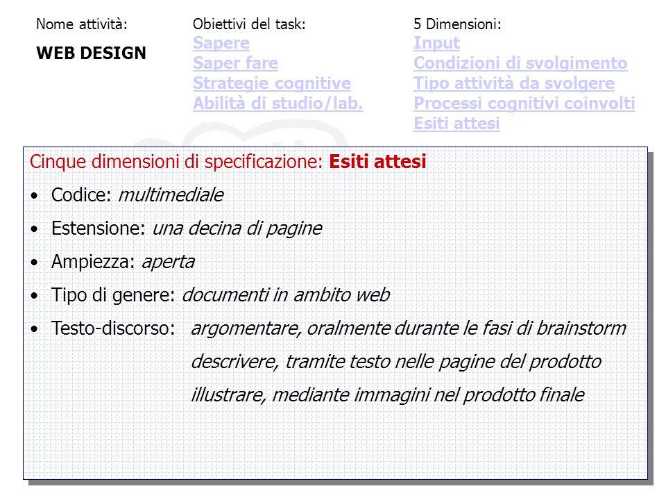 Nome attività: WEB DESIGN Cinque dimensioni di specificazione: Esiti attesi Codice: multimediale Estensione: una decina di pagine Ampiezza: aperta Tipo di genere: documenti in ambito web Testo-discorso:argomentare, oralmente durante le fasi di brainstorm descrivere, tramite testo nelle pagine del prodotto illustrare, mediante immagini nel prodotto finale Cinque dimensioni di specificazione: Esiti attesi Codice: multimediale Estensione: una decina di pagine Ampiezza: aperta Tipo di genere: documenti in ambito web Testo-discorso:argomentare, oralmente durante le fasi di brainstorm descrivere, tramite testo nelle pagine del prodotto illustrare, mediante immagini nel prodotto finale Obiettivi del task: Sapere Saper fare Strategie cognitive Abilità di studio/lab.