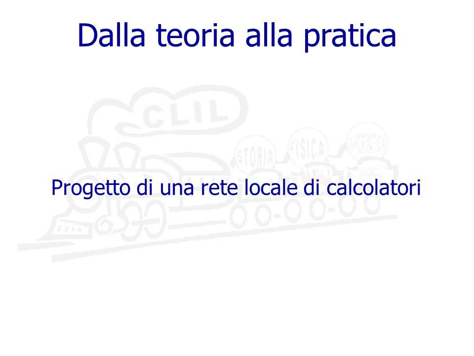 Dalla teoria alla pratica Progetto di una rete locale di calcolatori