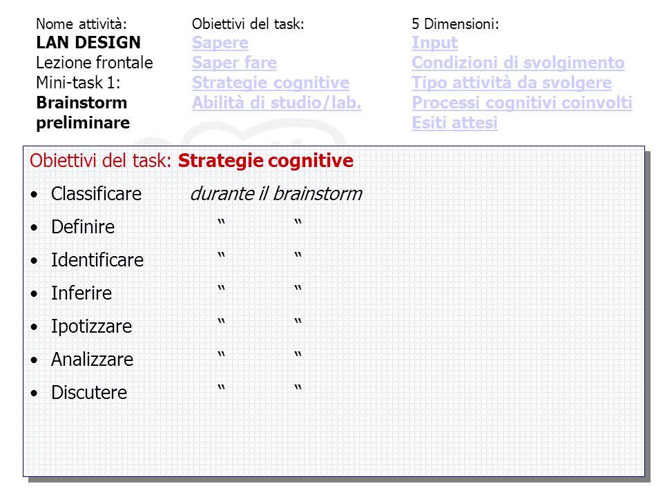 Obiettivi del task: Strategie cognitive Classificaredurante il brainstorm Definire Identificare Inferire Ipotizzare Analizzare Discutere Obiettivi del task: Strategie cognitive Classificaredurante il brainstorm Definire Identificare Inferire Ipotizzare Analizzare Discutere Nome attività: LAN DESIGN Lezione frontale Mini-task 1: Brainstorm preliminare Obiettivi del task: Sapere Saper fare Strategie cognitive Abilità di studio/lab.