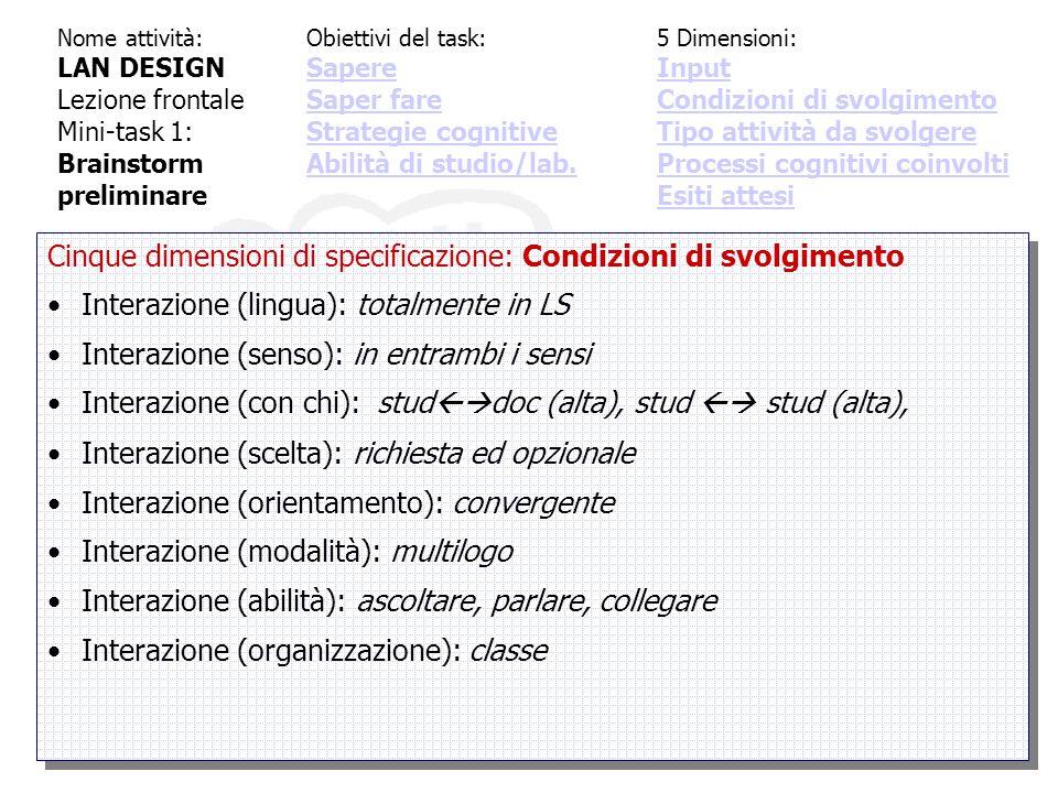 Cinque dimensioni di specificazione: Condizioni di svolgimento Interazione (lingua): totalmente in LS Interazione (senso): in entrambi i sensi Interazione (con chi): stud  doc (alta), stud  stud (alta), Interazione (scelta): richiesta ed opzionale Interazione (orientamento): convergente Interazione (modalità): multilogo Interazione (abilità): ascoltare, parlare, collegare Interazione (organizzazione): classe Cinque dimensioni di specificazione: Condizioni di svolgimento Interazione (lingua): totalmente in LS Interazione (senso): in entrambi i sensi Interazione (con chi): stud  doc (alta), stud  stud (alta), Interazione (scelta): richiesta ed opzionale Interazione (orientamento): convergente Interazione (modalità): multilogo Interazione (abilità): ascoltare, parlare, collegare Interazione (organizzazione): classe Nome attività: LAN DESIGN Lezione frontale Mini-task 1: Brainstorm preliminare Obiettivi del task: Sapere Saper fare Strategie cognitive Abilità di studio/lab.