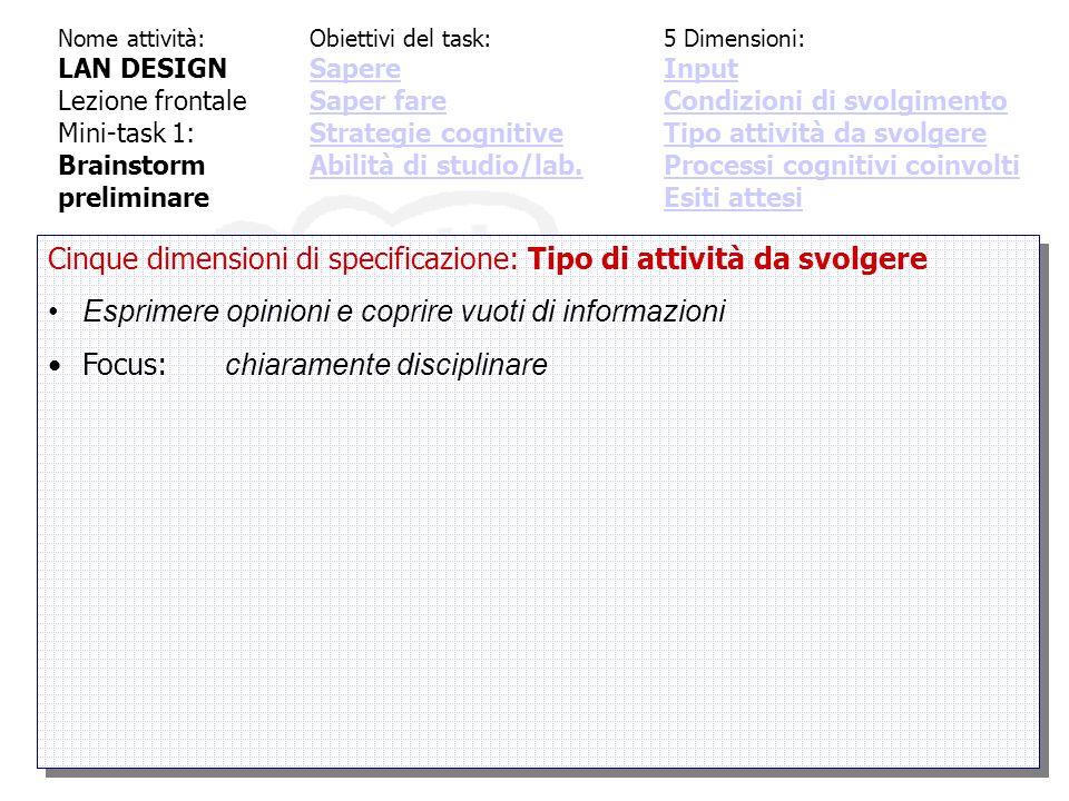 Cinque dimensioni di specificazione: Tipo di attività da svolgere Esprimere opinioni e coprire vuoti di informazioni Focus: chiaramente disciplinare Cinque dimensioni di specificazione: Tipo di attività da svolgere Esprimere opinioni e coprire vuoti di informazioni Focus: chiaramente disciplinare Nome attività: LAN DESIGN Lezione frontale Mini-task 1: Brainstorm preliminare Obiettivi del task: Sapere Saper fare Strategie cognitive Abilità di studio/lab.