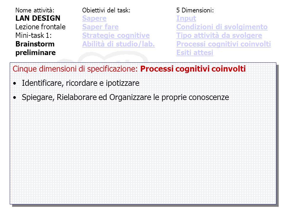 Cinque dimensioni di specificazione: Processi cognitivi coinvolti Identificare, ricordare e ipotizzare Spiegare, Rielaborare ed Organizzare le proprie conoscenze Cinque dimensioni di specificazione: Processi cognitivi coinvolti Identificare, ricordare e ipotizzare Spiegare, Rielaborare ed Organizzare le proprie conoscenze Nome attività: LAN DESIGN Lezione frontale Mini-task 1: Brainstorm preliminare Obiettivi del task: Sapere Saper fare Strategie cognitive Abilità di studio/lab.