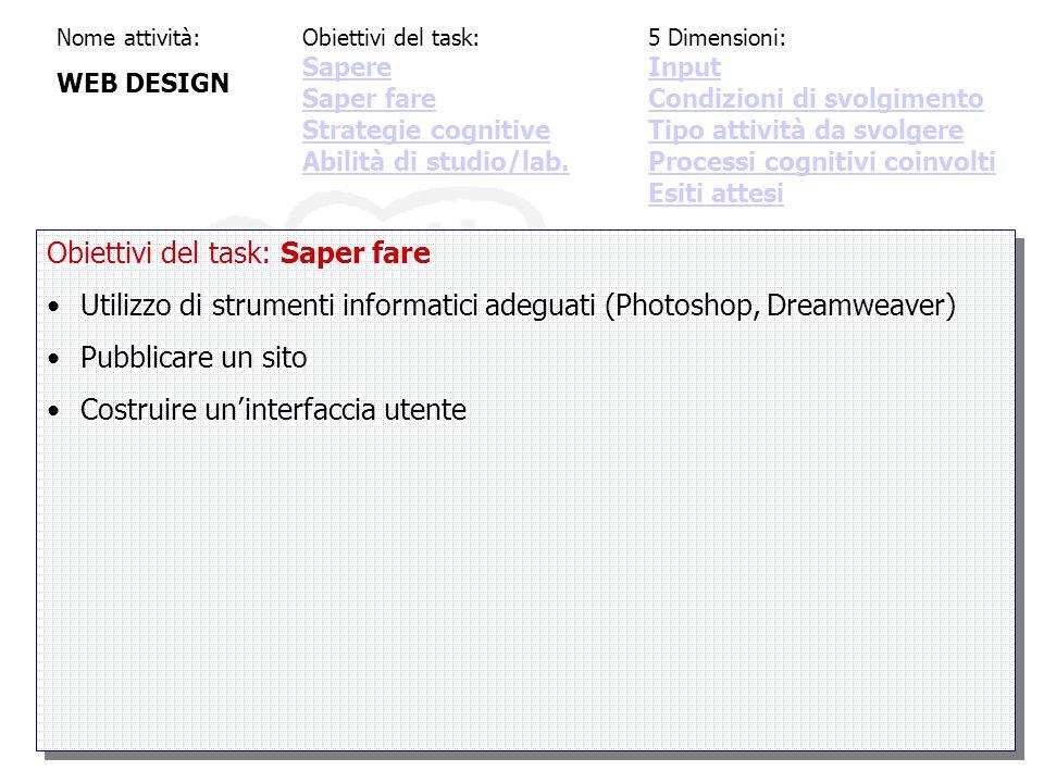 Nome attività: WEB DESIGN Obiettivi del task: Saper fare Utilizzo di strumenti informatici adeguati (Photoshop, Dreamweaver) Pubblicare un sito Costruire un'interfaccia utente Obiettivi del task: Saper fare Utilizzo di strumenti informatici adeguati (Photoshop, Dreamweaver) Pubblicare un sito Costruire un'interfaccia utente Obiettivi del task: Sapere Saper fare Strategie cognitive Abilità di studio/lab.