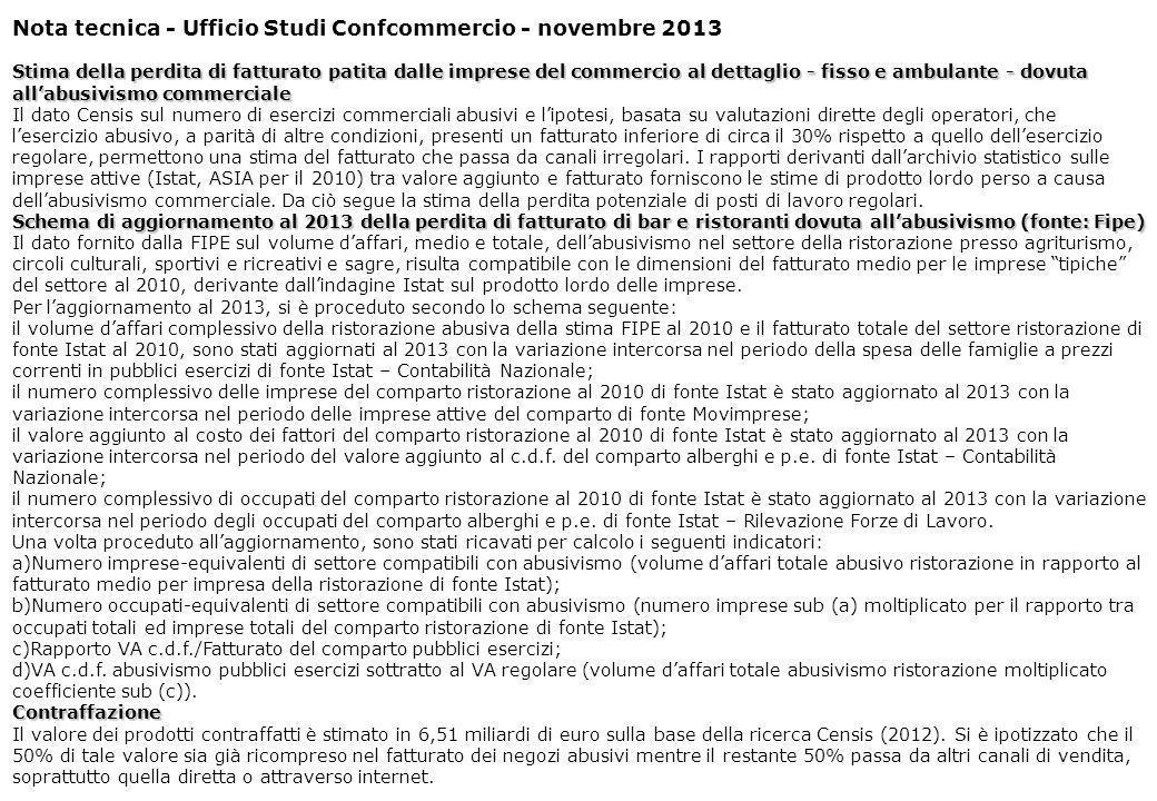 Nota tecnica - Ufficio Studi Confcommercio - novembre 2013 Stima della perdita di fatturato patita dalle imprese del commercio al dettaglio - fisso e