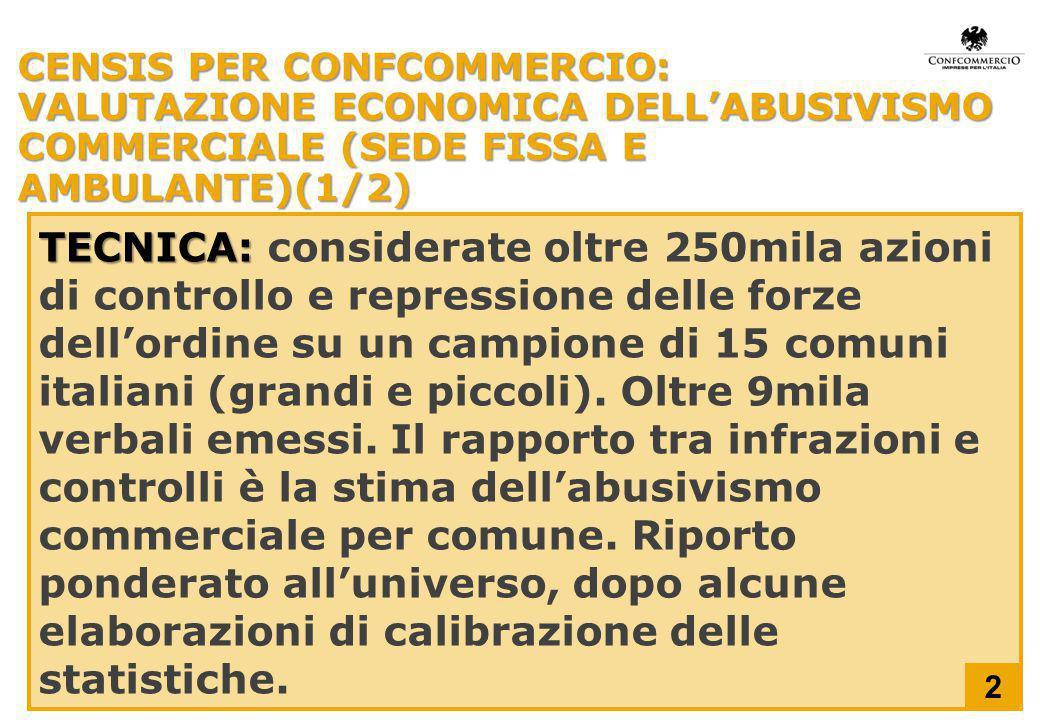 CENSIS PER CONFCOMMERCIO: VALUTAZIONE ECONOMICA DELL'ABUSIVISMO COMMERCIALE (SEDE FISSA E AMBULANTE)(1/2) TECNICA: TECNICA: considerate oltre 250mila azioni di controllo e repressione delle forze dell'ordine su un campione di 15 comuni italiani (grandi e piccoli).
