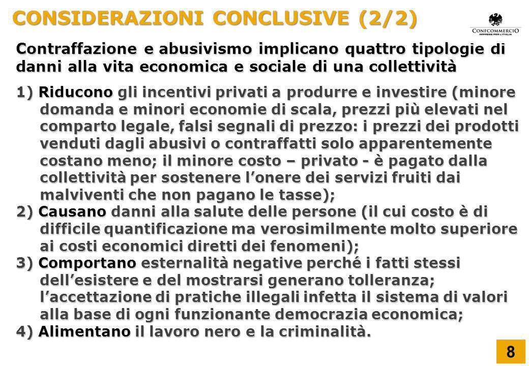 CONSIDERAZIONI CONCLUSIVE (2/2) Contraffazione e abusivismo implicano quattro tipologie di danni alla vita economica e sociale di una collettività 1)